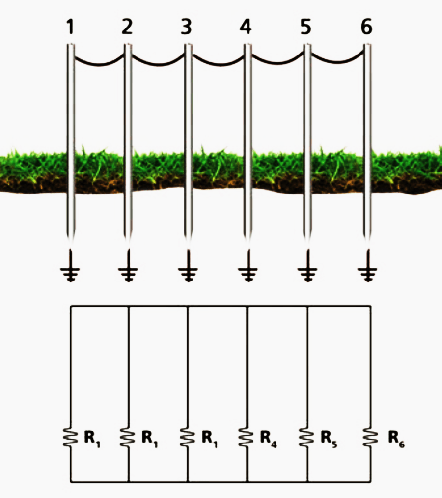 Pole ground configuration